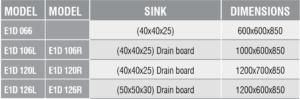 Kitchen Equipment Sink Unit Dimensions
