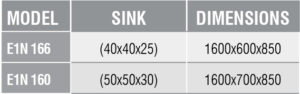 Kitchen Sink Unit Dimensions