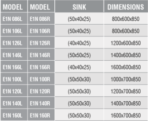 Sink Unit - Single Sink Dimensions