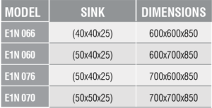 Work Table Sink Unit Dimensions